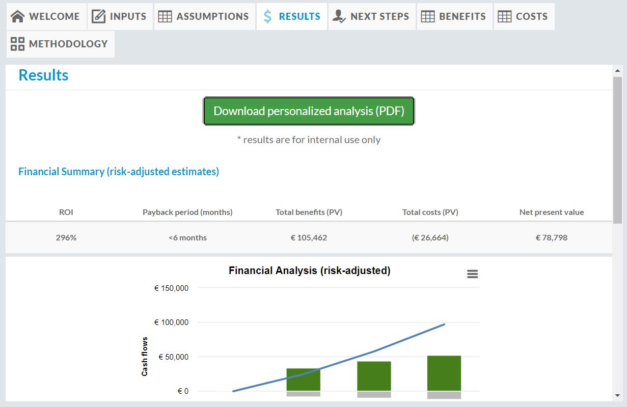 Forrester's Zendesk<sup>®</sup> ROI estimator